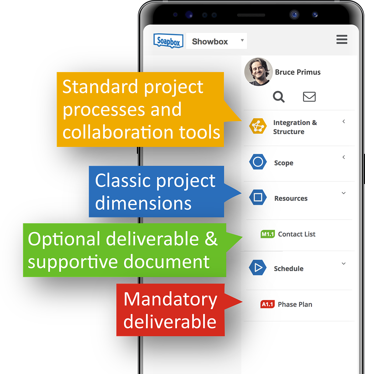 ProBox App - Screenshot Projektgovernance